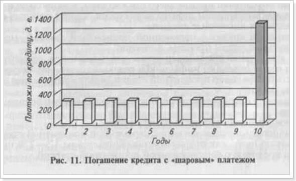 Изображение - Как рассчитать ипотеку – виды платежей по ипотеке и их расчет sharovyi