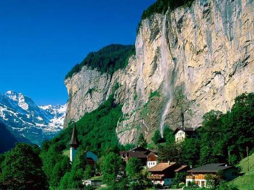 Процентные ставки в Швейцарии