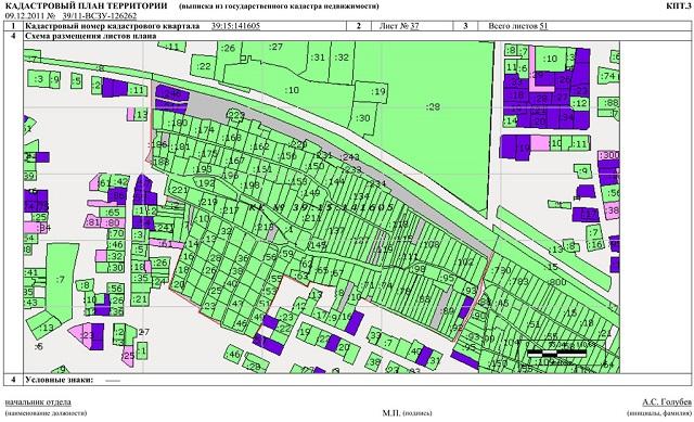 Изображение - Кадастровый план территории blobid1535256051055