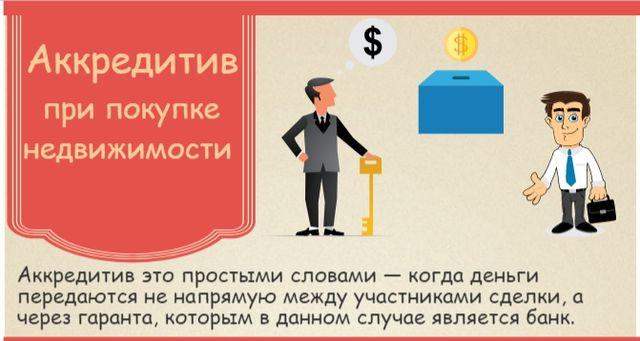 Изображение - Понятие, виды, процедура оформления аккредитива при покупке квартиры blobid1543863197024